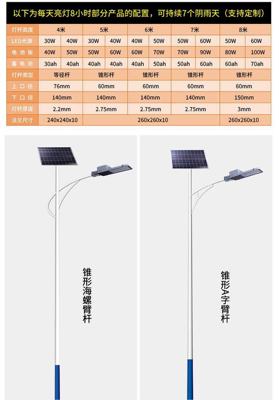 太阳能路灯_太阳能led路灯_太阳能路灯价格表