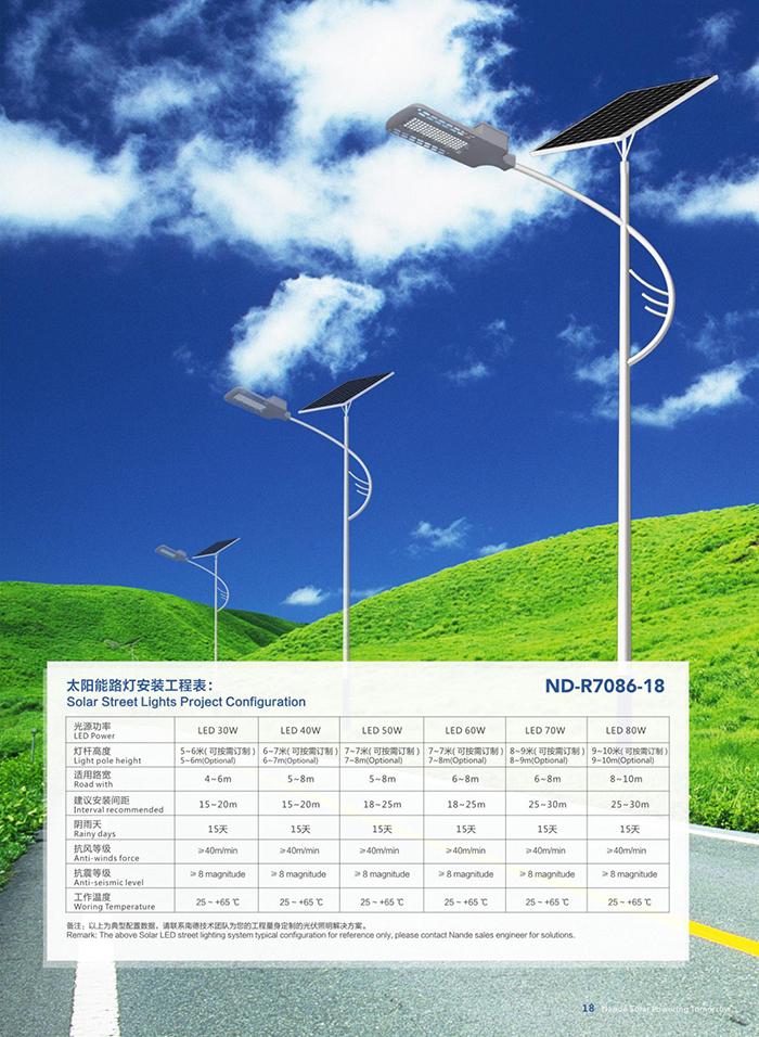 太阳能路灯_太阳能路灯工程表_太阳能路灯配置表